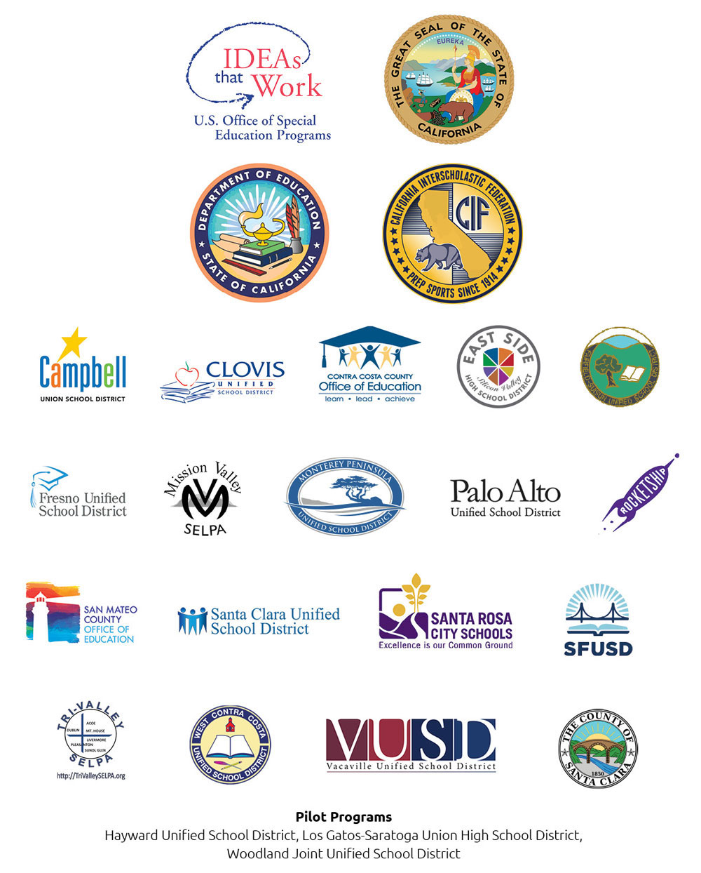 Partners in Education logos